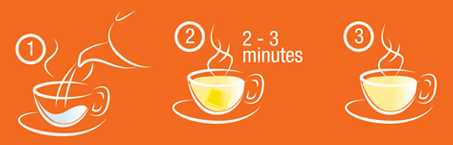 Hot Toddy™ - Hot Tea | Directions